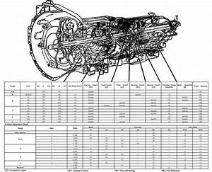 4l30e Transmission Repair Manuals