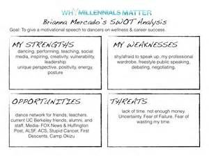 strengths and weaknesses exles in nursing your personal swot analysis why millennials matter