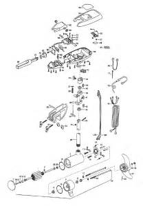 Minn Kota Maxxum Parts Manual