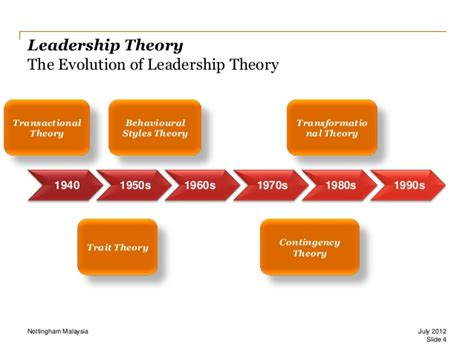leadership style  organisational effectiveness
