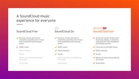 soundcloud 187 introducing the new soundcloud go