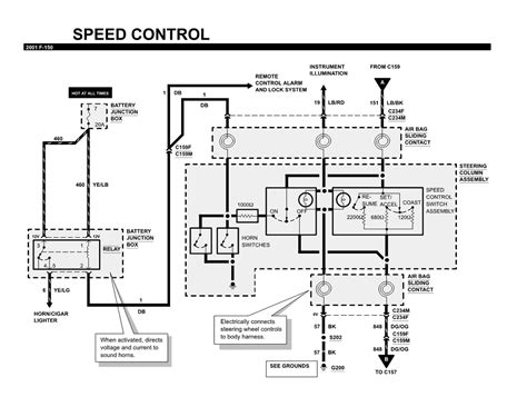ford f 250 cruise wiring diagram ford f250 cruise