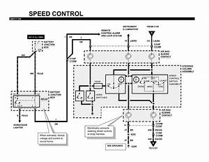 Ford F 250 Cruise Control Wiring Diagram Ford