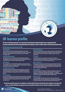 Learner Profile Caring Related Keywords - Learner Profile ...