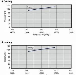 Help Me Understand Static Pressure In Ducted Minisplit