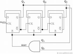 Logic Diagram Of Mod 5 Counter
