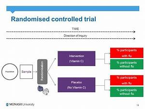EBM - Randomised controlled trials - YouTube