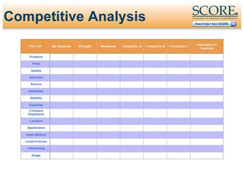 Competitor Product Analysis Template Excel competitive analysis templates 40 great exles excel