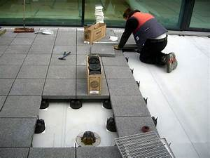 Terrassenplatten Verlegen Auf Splitt : balkon und terrasse meisterdach online ~ Michelbontemps.com Haus und Dekorationen
