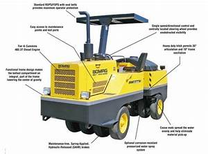Download Bomag Bw11rh Bw 11 Rh Rubber Tire Roller Operating  U0026 Maintenance Manual Pdf  U2013 Online