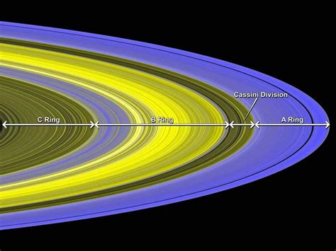 wordlessTech | The beauty of Saturn rings