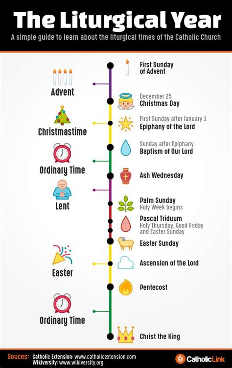 catholic liturgical colors 17 best ideas about liturgical colors on