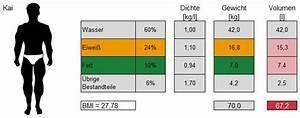 Bmi Berechnen Alter : bmi rechner muskeln gesunde ern hrung lebensmittel ~ Themetempest.com Abrechnung