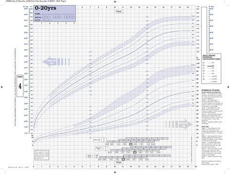 Growth Charts For Babies Uk Boy Height Chart Percentile