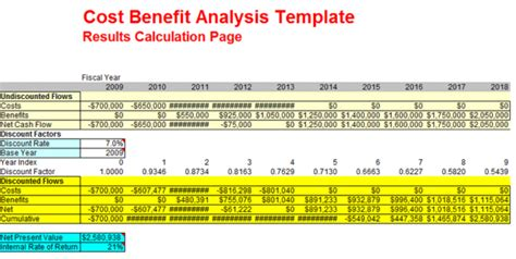 cost benefit analysis examples  excel