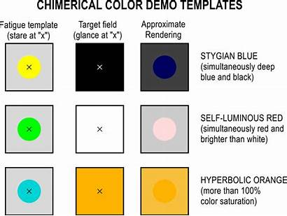 Colors Chimerical Demo Impossible Svg Fatigue Template