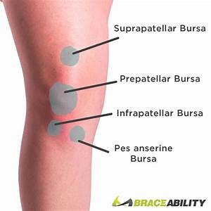 11 Professions That May Be Seriously Harmful To Your Knees