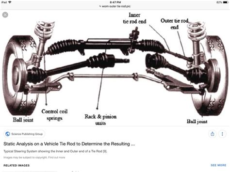 What Are The Signs Of A Bad Tie Rod Or Ball Joint?