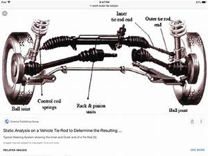 What Are The Signs Of A Bad Tie Rod Or Ball Joint