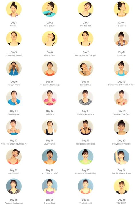 fym   face yoga method face yoga