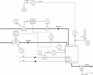 Piping And Instrumentation Diagram Guide For Process