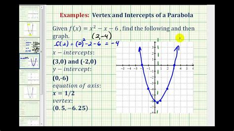 ex1 graph a quadratic function in general form