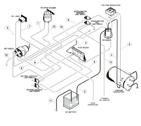 Club Car Solenoid Diagram by Cartaholics Golf Cart Forum Gt 1998 Ds