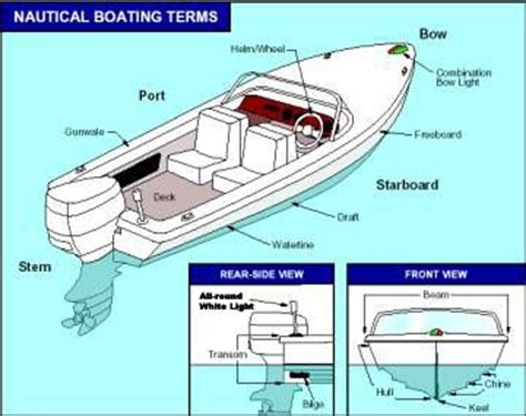 Boat Cruise Terms by Best 20 Boat Terms Ideas On