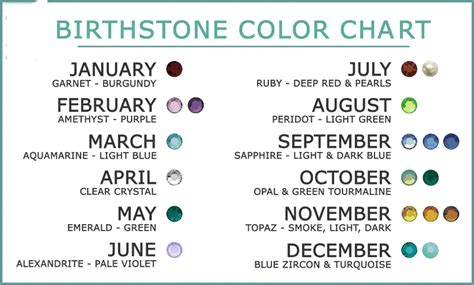 blue opal rings birthstone colors by month and their meaning