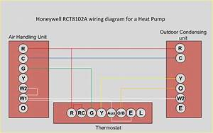 Honeywell Thermostat - Hvac - Page 2