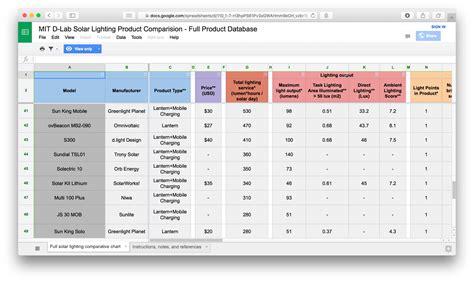 product comparison template product comparison template website buff