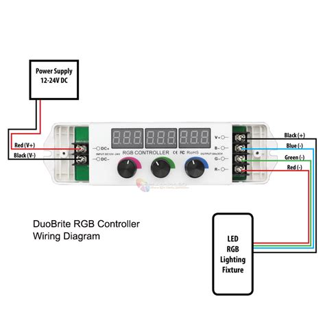 Duobrite Rgb Led Controller With Remote