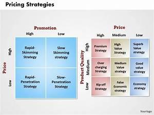 PRICING STRATEGIES Powerpoint Presentation Slide Template ...