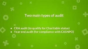 How To Delete Chart Of Accounts In Quickbooks Online Using Quickbooks To Audit Proof Your Nonprofit
