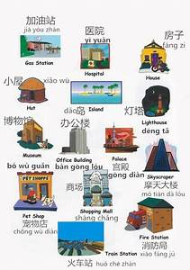 Pinyin Chart For Kids Learn Chinese Vocabulary In An Easy Way Nouns Part 2