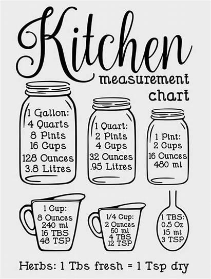Conversion Kitchen Chart Measurements Measurement Conversions Vinyl