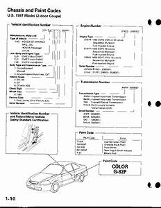 Honda Civic Service Manual 1996 - 2000 - Downloads