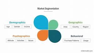 Psychographics Market Segmentation Template