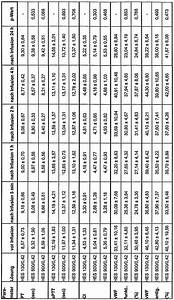 Tropfgeschwindigkeit Infusion Berechnen : brevetto wo2005082942a2 hydroxyethyl starch google brevetti ~ Themetempest.com Abrechnung