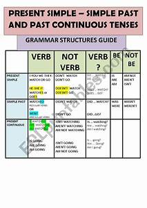 Grammar Structures Guide