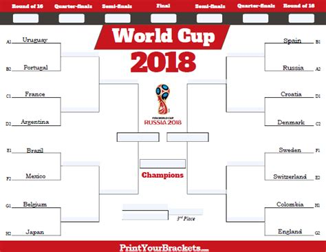 world cup bracket template fillable world cup tournament bracket editable 2018 world cup bracket