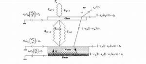 Thermal Circuit Diagram With Heat Capacity Of Basin And