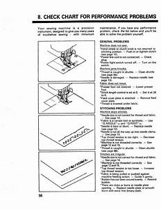 Page 58 Of Kenmore Sewing Machine 12621 User Guide