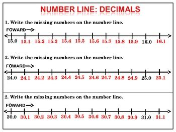 grade number  fractions  decimals animated