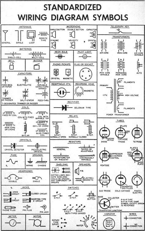 standardized wiring diagram schematic symbols electrical pinterest charts electronics