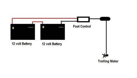 On 24 Volt Battery System Wiring Diagram by 24 Volt Trolling Motor Wiring Diagram Impremedia Net