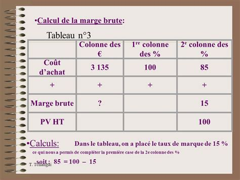livraison repas bureau calcul marge commerciale maelynn fr