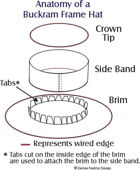 how to make hats how to make a buckram frame hat