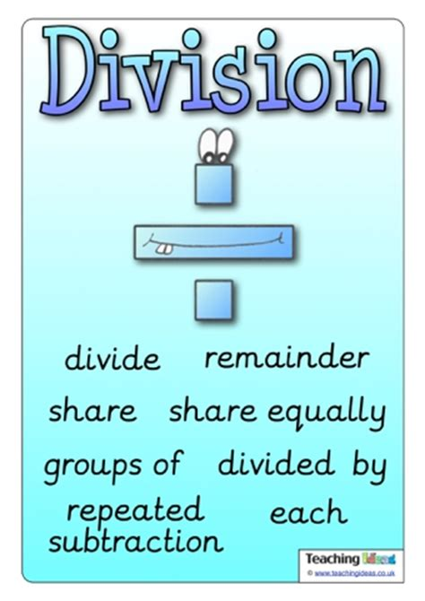 division vocabulary poster teaching ideas