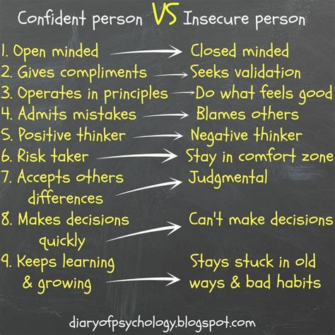 #confident Person Vs #insecure Person Improve Your. South Texas Dental Plano Best Nose Job Miami. Multiplex Cinema College Point. Pumpkin Spice Latte Ingredients. Rice University Online Degrees. Business Website Wordpress Online Aa Classes. Project Management Master Texas Credit Repair. Cottman Transmission Warranty. Citi Simplicity Credit Score